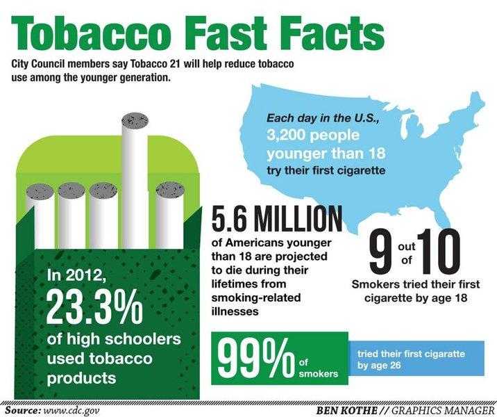 - Tobaccofightback016 21 900x600 Tobacco q85 jpg